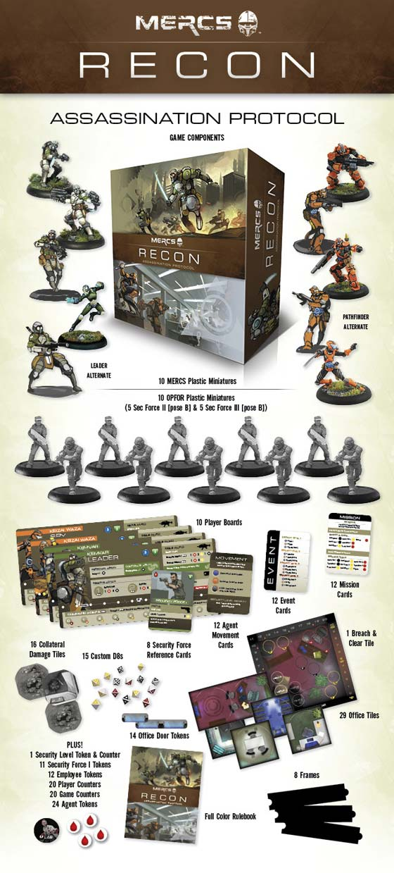 MERCS: Recon - Assassination Protocol contents