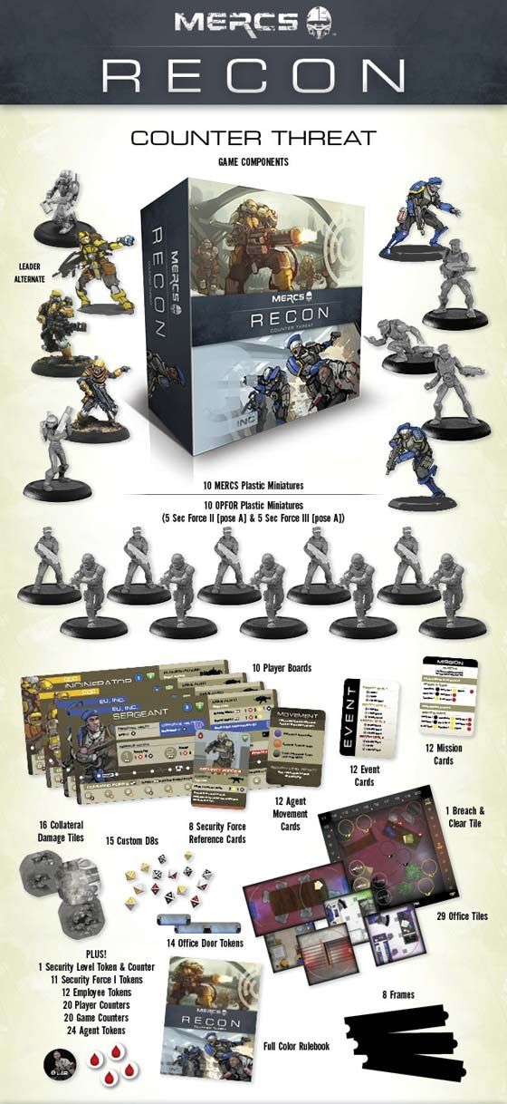MERCS: Recon - Counter Threat contents