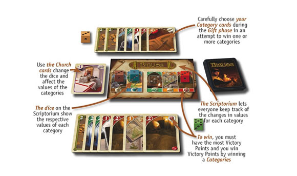 Biblios gameplay