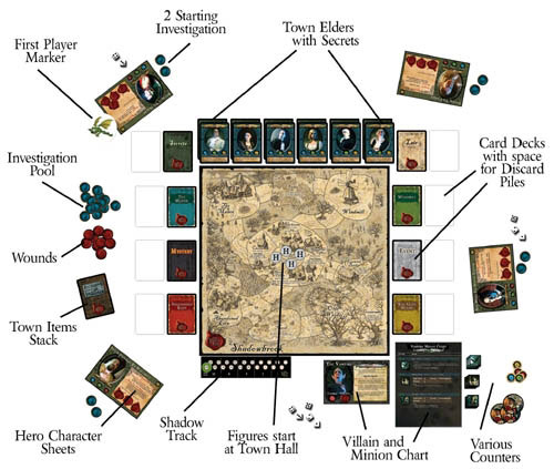 A Touch of Evil board game layout