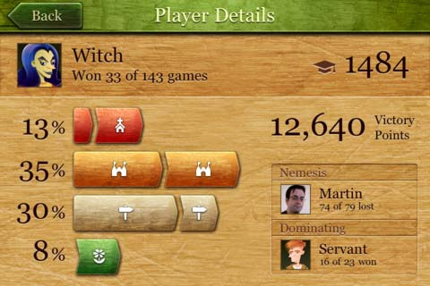 Carcassonne iOS player details