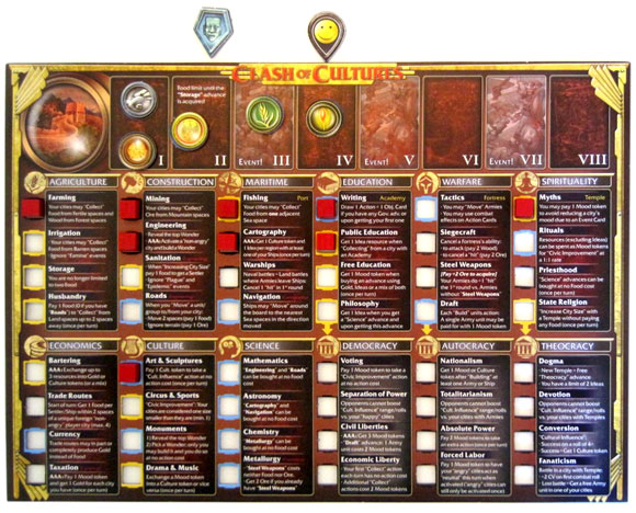 Clash of Cultures player board