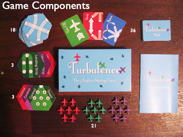 Turbulence Components